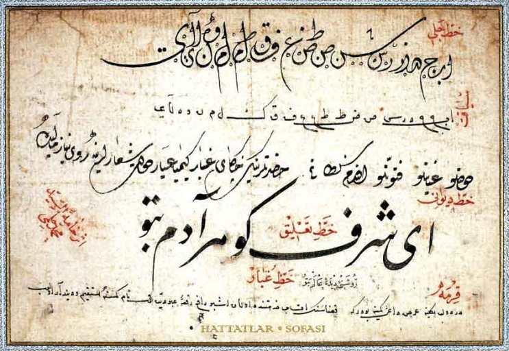 Hattat Seyyid Mehmed Hilmi Ağa-Hattatlar Sofası
